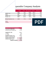 Gilead Comparable Company Analysis