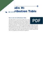Tukey HSD Critical Value Table