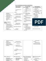 Cartel de Contenidos Área de Matemática