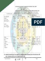 h Sc Mar 16 Timetable General