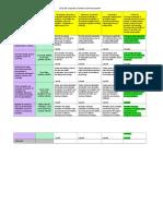 portfolio self-assessment rubric matrix-5-10-2016