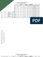 Data Dasar Promkes 2012