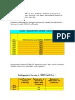 Caso Evaluación Proyecto de Inversión