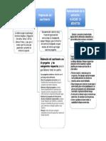 Dramatizar entrevista.pdf