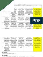 peer review by ken pacia