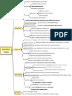 strategies globales.pdf