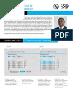 ICTFactsFigures2015.pdf