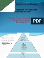 Grupo Dialogo-Mineria RSE