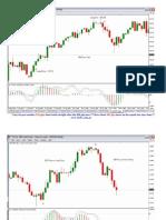 OzFx Forex Sample Trades