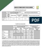 Calendrier Des Obligations Fiscales FUDP
