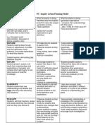 5 es lesson plan model