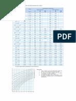 Tabelas e Utilidades Elétricas(6) - Norma Para Agrupamento de Barras