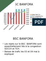 Analyse Hebdomadaire KPI 2G