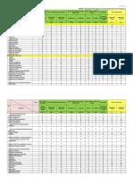 Tabel ITBX RDTR Singorojo 2015