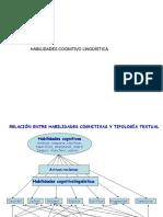 habilidades_tipologias textuales