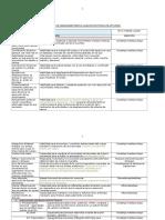 Definicion Terminos de Analisis Factorial
