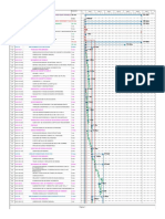 - Diagram de Gantt
