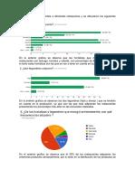 Tabulacion e Interpretacion de Encuestas
