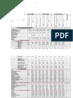 Ejemplo Analisis Factorial