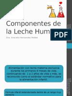 Componentes de La Leche Humana
