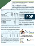 HABLEMOS DE CALIDAD EN LA EDUCACIÓN LOCALIDAD METROPOLITANA