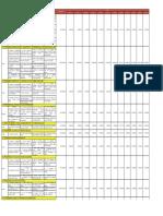 Pgirs Ss 2016 Programas Pgirs Financiero