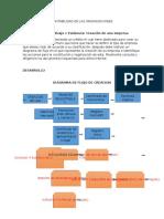 Actividad de Aprendizaje - Evidencia 1 Desarrollo