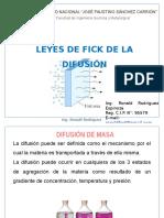 Clase_Leyes de Fick