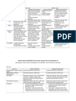 analisis kualitatif oncom