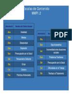 Escalas de Contenido MMPI.2