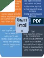 discourse community - giovanni hermosillo