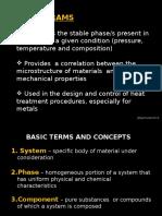 ES 67 Phase Diagrams (2)