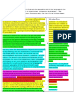 year 10 model persuasive speech annotated