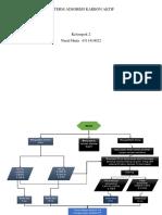 Diagram Alir adsorpsi arang aktif