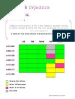 Tableau-de-frequentation-Etat-Civil-janvier-2016.pdf