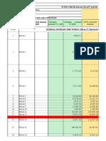 Summary Sheet for Variation