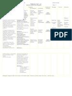 Planificación Matemática 2do Año Tn 2015