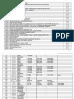 Atividades Licenciáveis Pelo Município - Resolução 288 TUDO