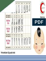 Pertumbuhan Gigi Anak Poster Klinik