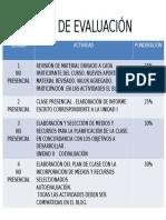 Plan de Evaluación.ppt. Estrategias y Medios de La Enseñanza
