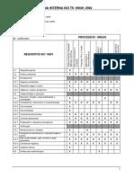 Modelo Agenda Auditoria TS 16949-2002