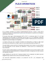 IRQ Complejo Aromaticos