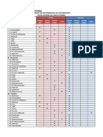 Analisis Matrices de Investigacion