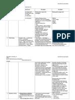 Dokumen.tips Perbedaan Kejang Demam Meningitis Ensefalitis
