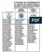 Comunali 2016 Manifesto Liste