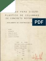 Gráficas Para Diseño Plástico de Columnas de Concreto Reforzado