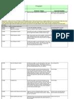 test case - assignment 4
