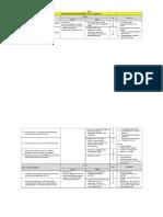 Checklist MDGs