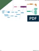Mapa Conceptual Metodologia de La Investigación