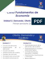 Unidad 2 Fundamentos de Econom a MIB